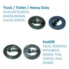 Truck / Trailer / Heavy Duty Pinion Gear for Transmission Systems made by FITORI INDUSTRIAL CO., LTD. (FU-SHEN) 馥勝工業股份有限公司 - MatchSupplier.com