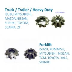 Truck / Trailer / Heavy Duty Differential Pinion Gear for Transmission Systems made by FITORI INDUSTRIAL CO., LTD. (FU-SHEN) 馥勝工業股份有限公司 - MatchSupplier.com