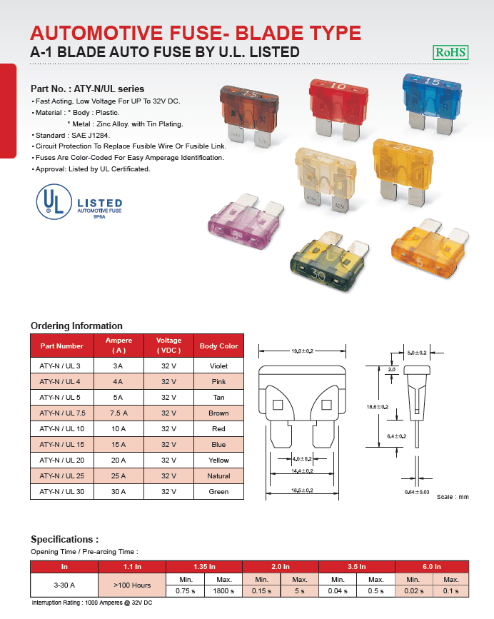 Automobile Fuse - Blade Type for Electrical Parts made by CHE YEN INDUSTRIAL CO., LTD. 啟運興業股份有限公司 - MatchSupplier.com