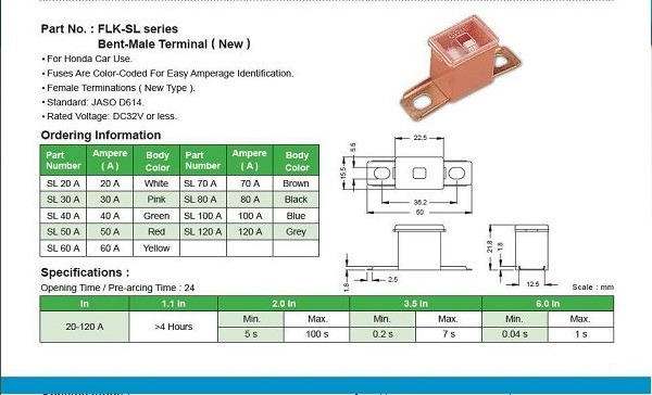 Automobile Fuse Link  for Electrical Parts made by CHE YEN INDUSTRIAL CO., LTD. 啟運興業股份有限公司 - MatchSupplier.com